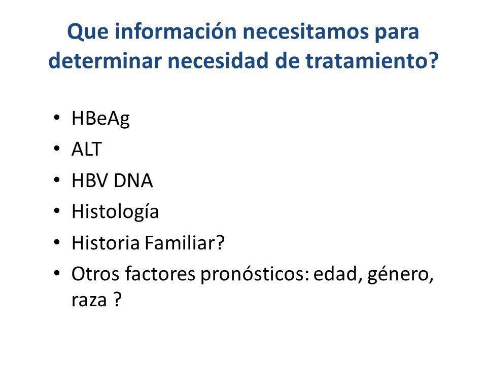 Que información necesitamos para determinar necesidad de tratamiento