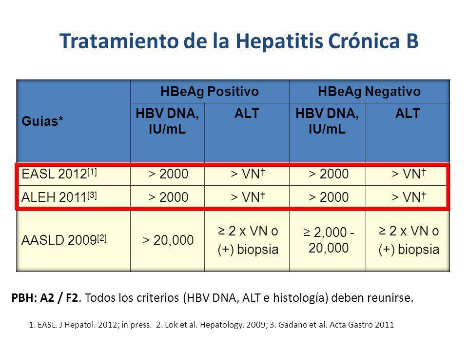 Tratamiento de la Hepatitis Crónica B