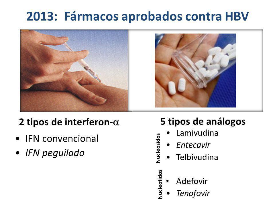 2013: Fármacos aprobados contra HBV