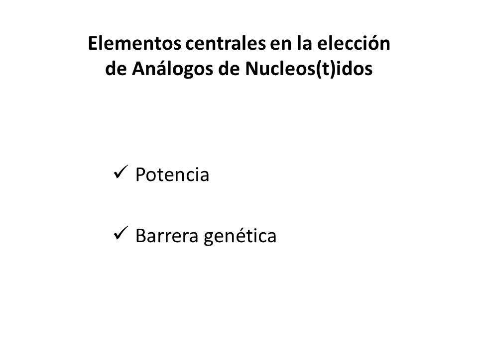 Elementos centrales en la elección de Análogos de Nucleos(t)idos