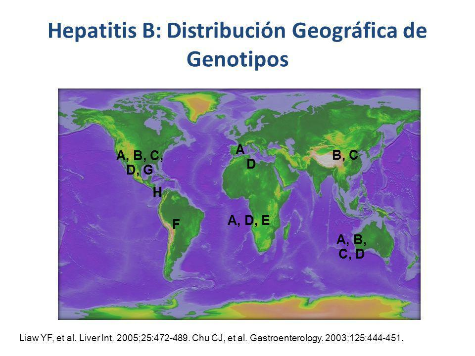 Hepatitis B: Distribución Geográfica de Genotipos