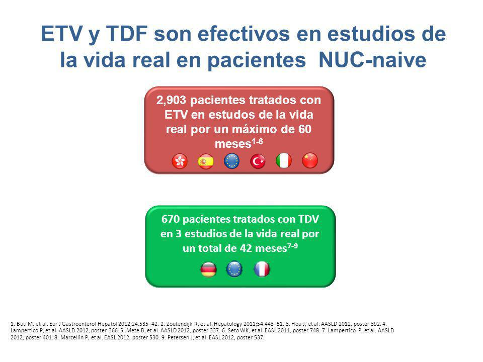 ETV y TDF son efectivos en estudios de la vida real en pacientes NUC-naive