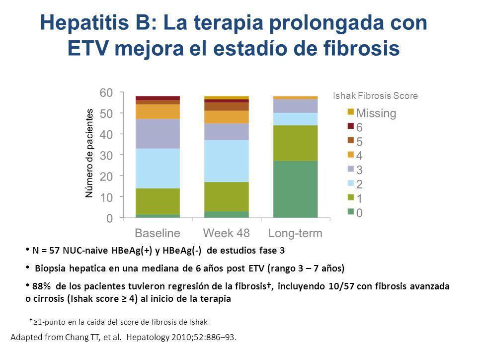 Hepatitis B: La terapia prolongada con ETV mejora el estadío de fibrosis