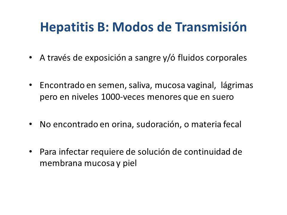 Hepatitis B: Modos de Transmisión