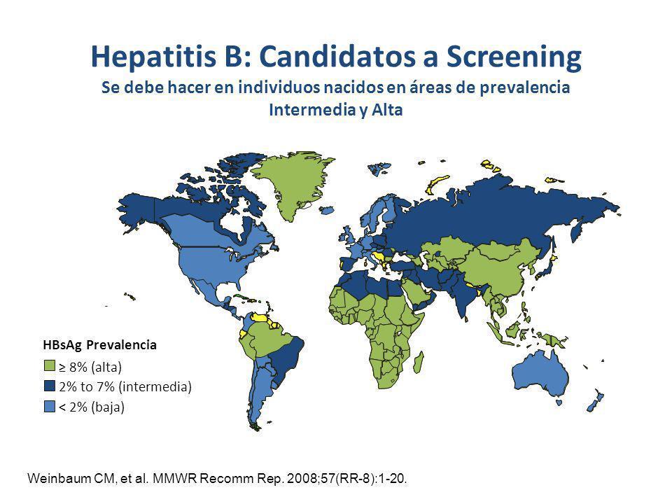 Hepatitis B: Candidatos a Screening Se debe hacer en individuos nacidos en áreas de prevalencia Intermedia y Alta