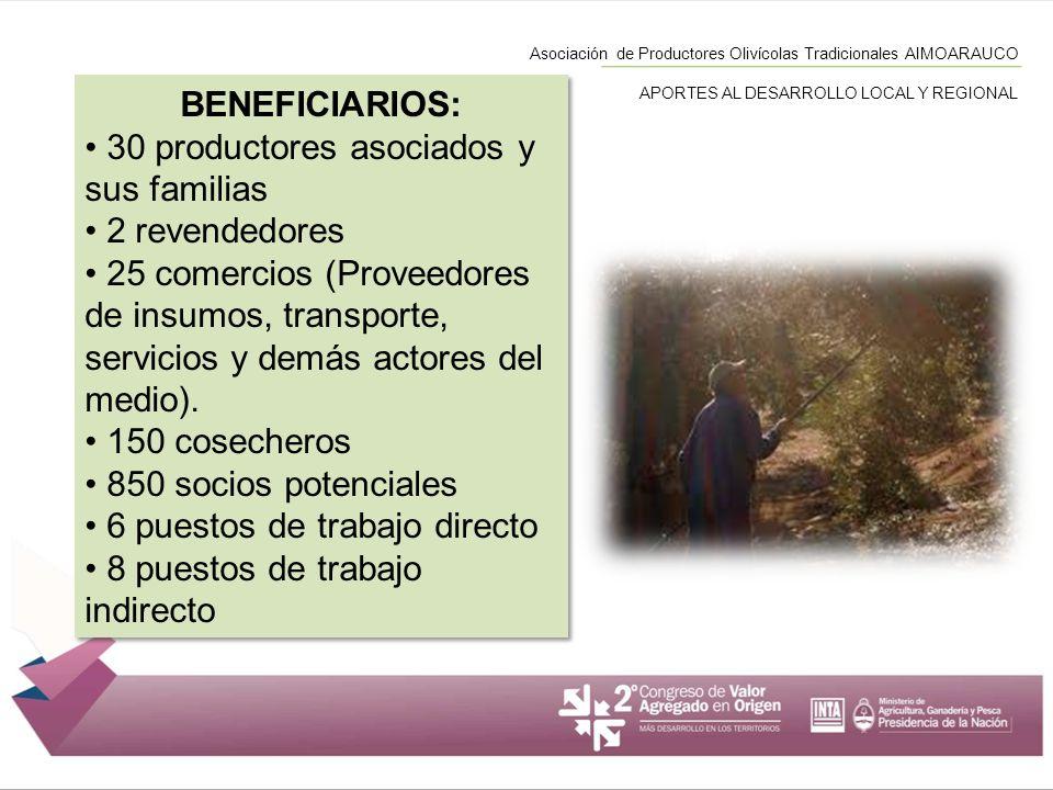 30 productores asociados y sus familias 2 revendedores