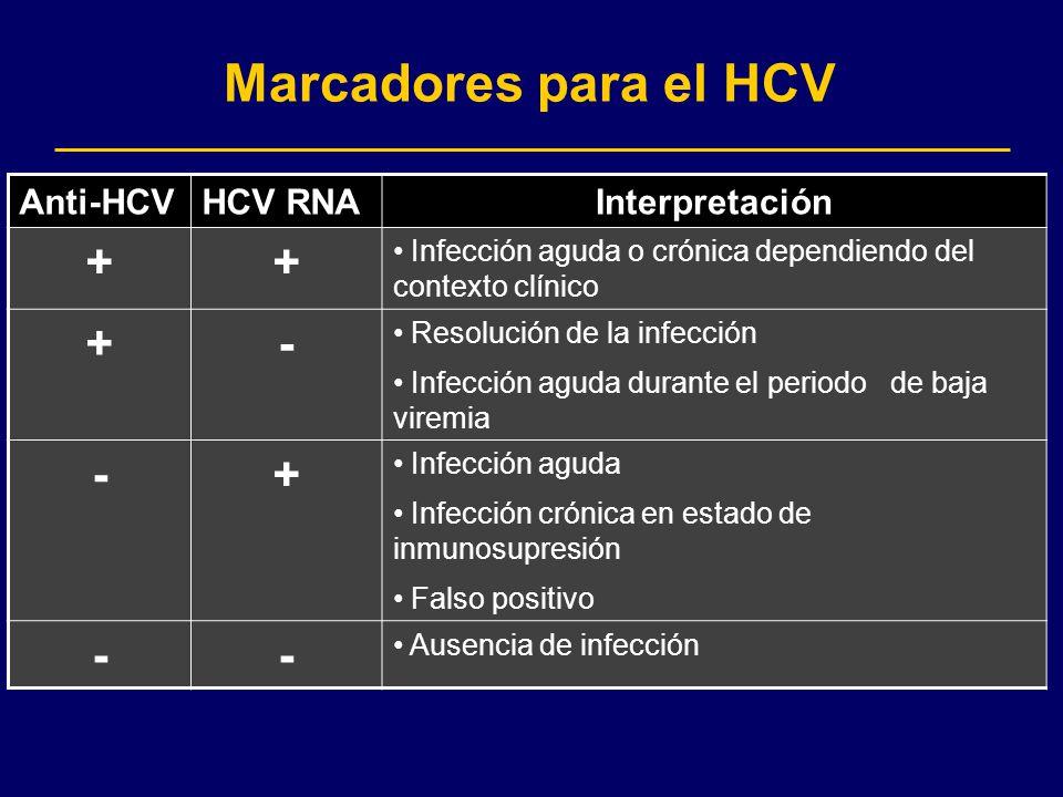 Marcadores para el HCV + - Anti-HCV HCV RNA Interpretación