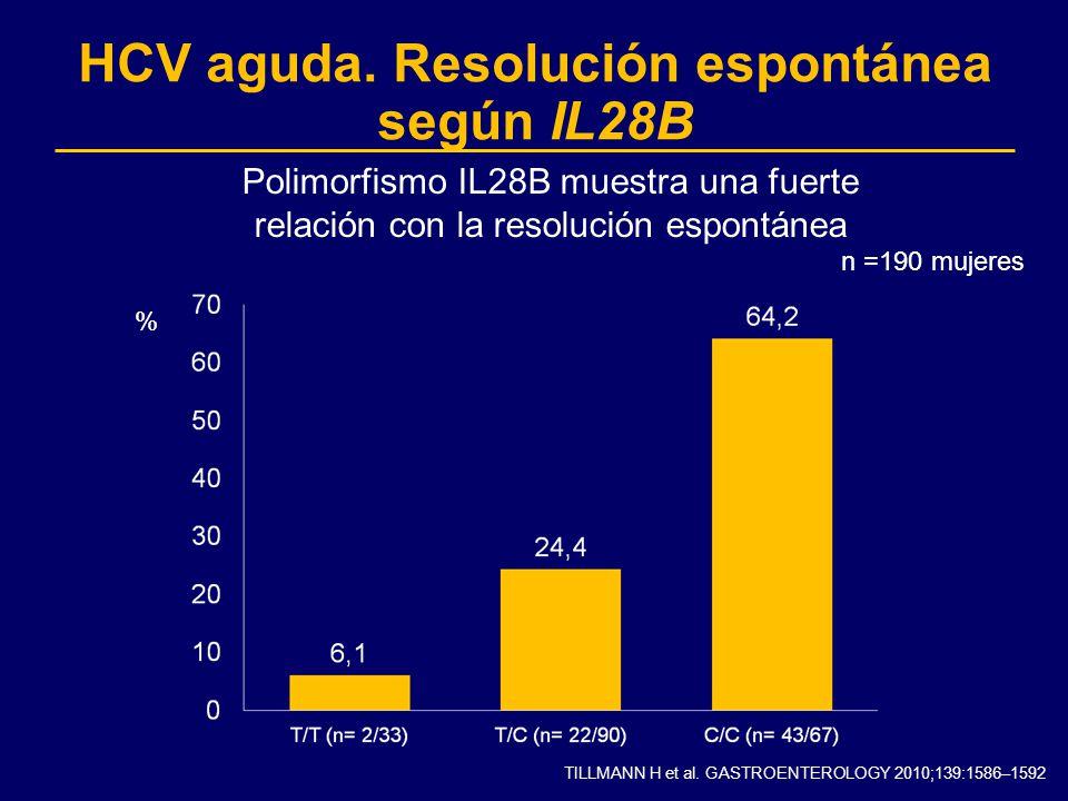 HCV aguda. Resolución espontánea según IL28B