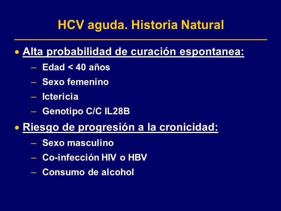 HCV aguda. Historia Natural