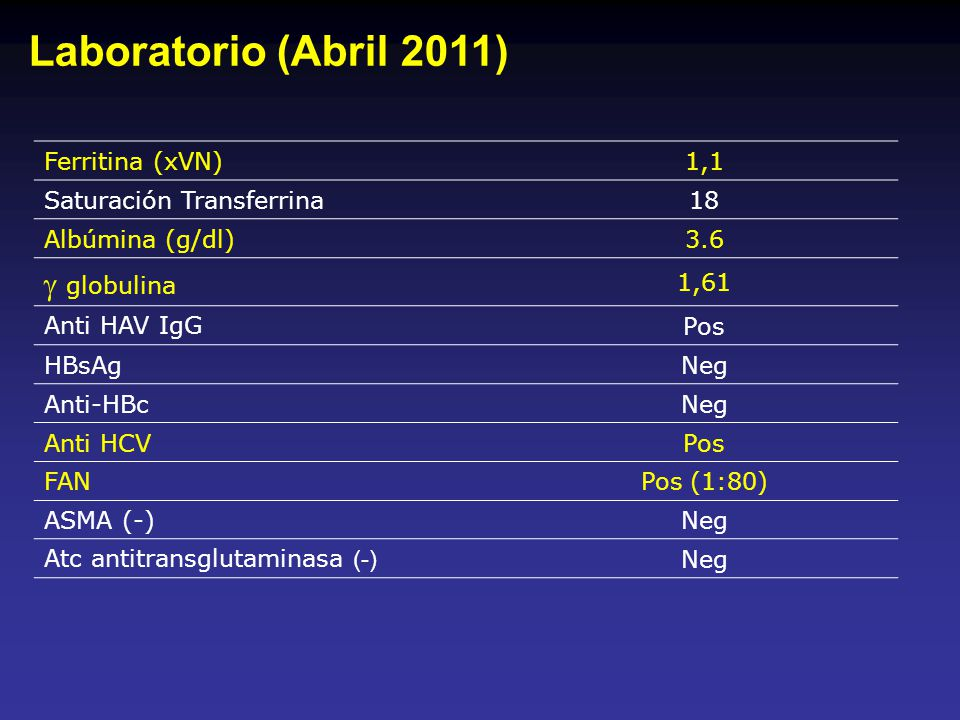 Laboratorio (Abril 2011)  globulina Ferritina (xVN) 1,1