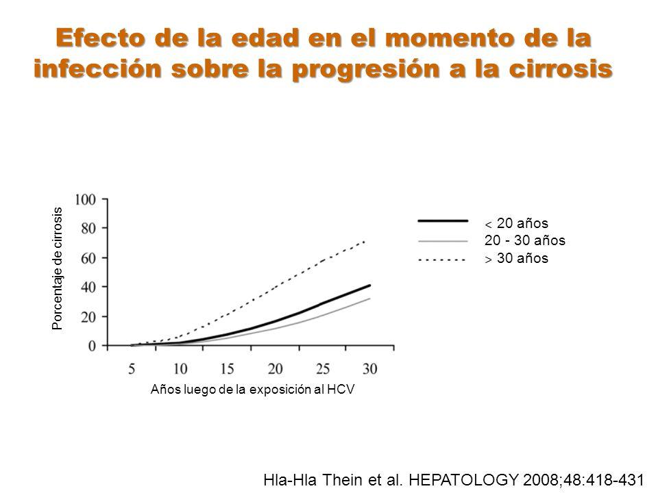 Efecto de la edad en el momento de la infección sobre la progresión a la cirrosis