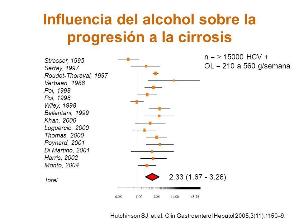 Influencia del alcohol sobre la progresión a la cirrosis
