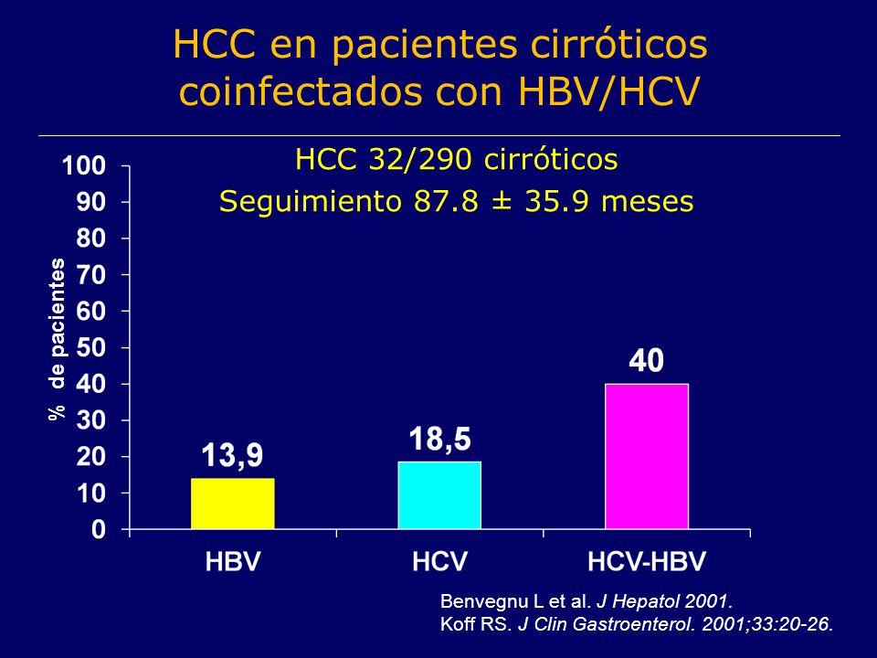 HCC en pacientes cirróticos coinfectados con HBV/HCV