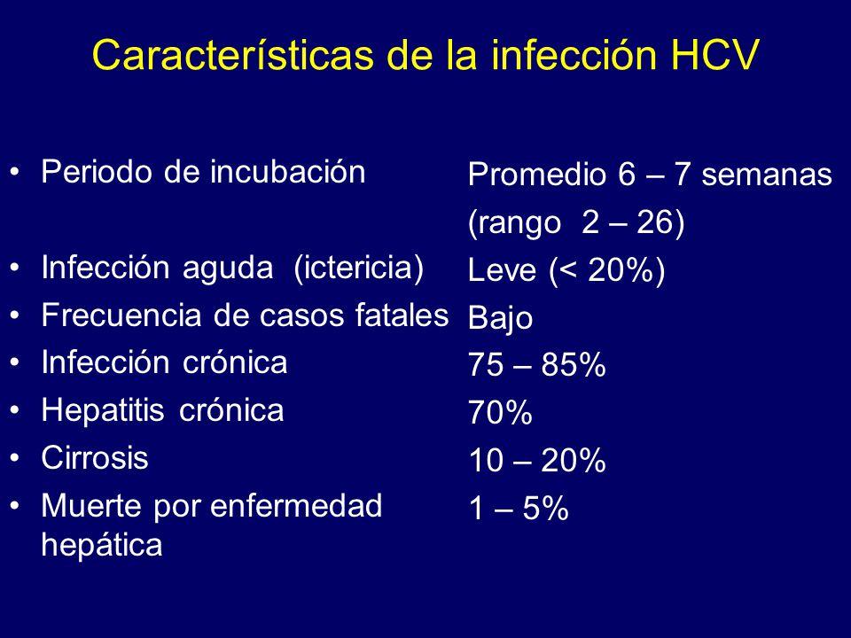Características de la infección HCV