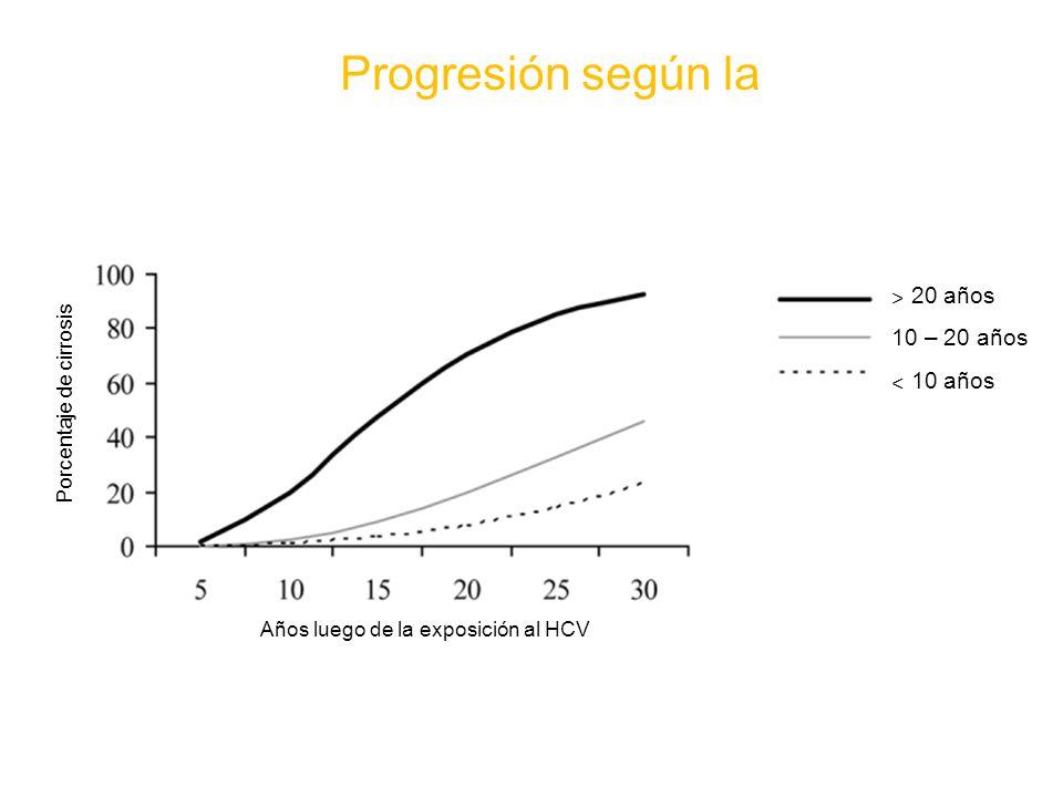 Progresión según la ˃ 20 años 10 – 20 años ˂ 10 años