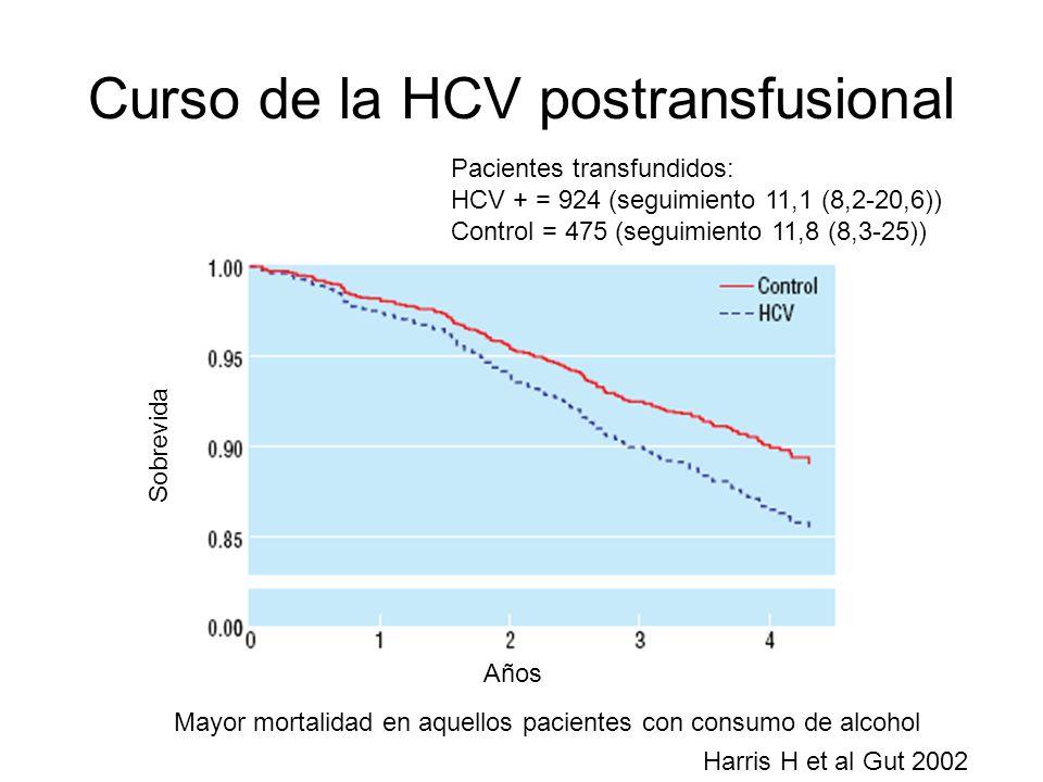 Curso de la HCV postransfusional
