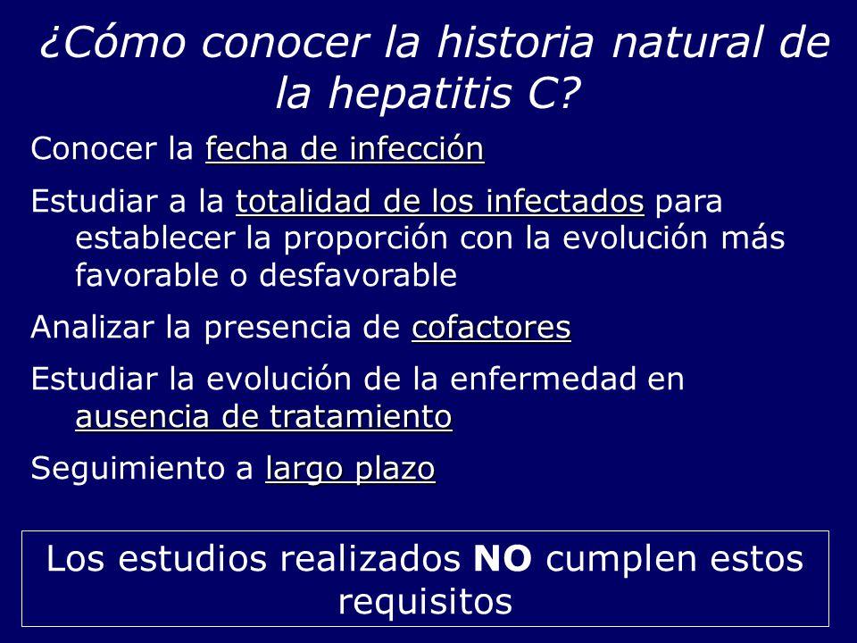 ¿Cómo conocer la historia natural de la hepatitis C