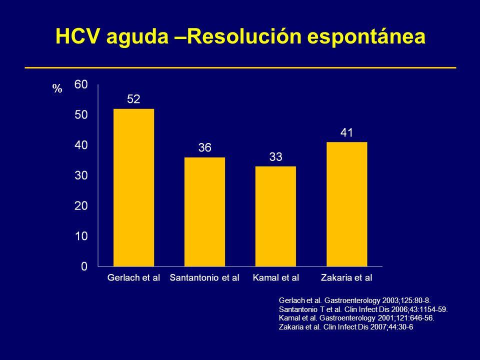 HCV aguda –Resolución espontánea