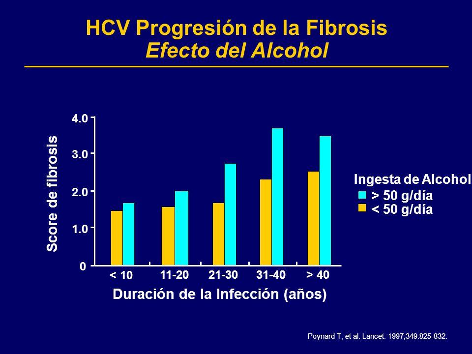 HCV Progresión de la Fibrosis Efecto del Alcohol