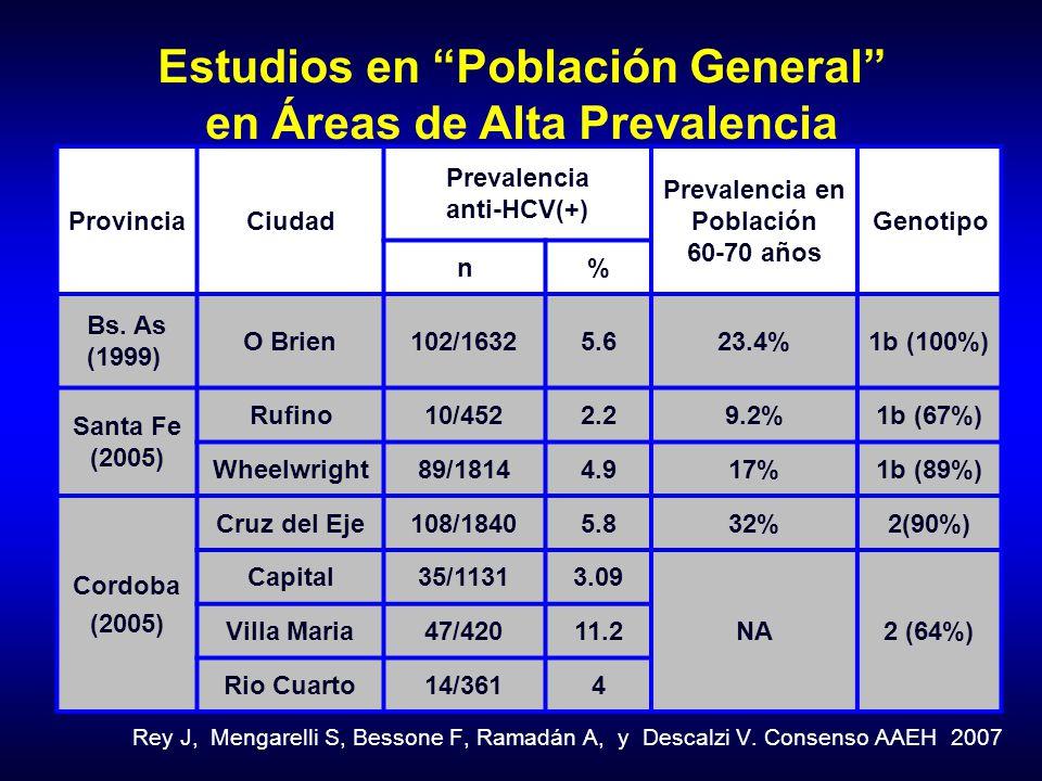 Estudios en Población General en Áreas de Alta Prevalencia