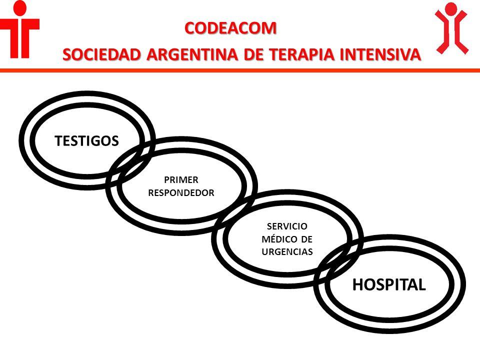SOCIEDAD ARGENTINA DE TERAPIA INTENSIVA SERVICIO MÉDICO DE URGENCIAS