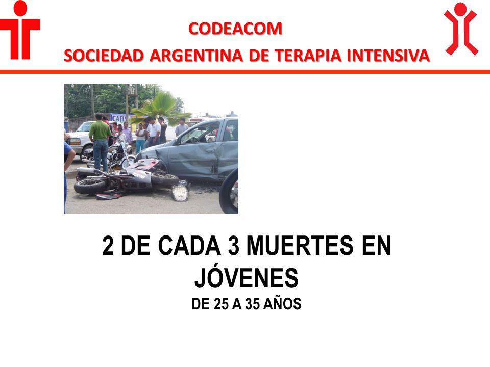 SOCIEDAD ARGENTINA DE TERAPIA INTENSIVA 2 DE CADA 3 MUERTES EN JÓVENES
