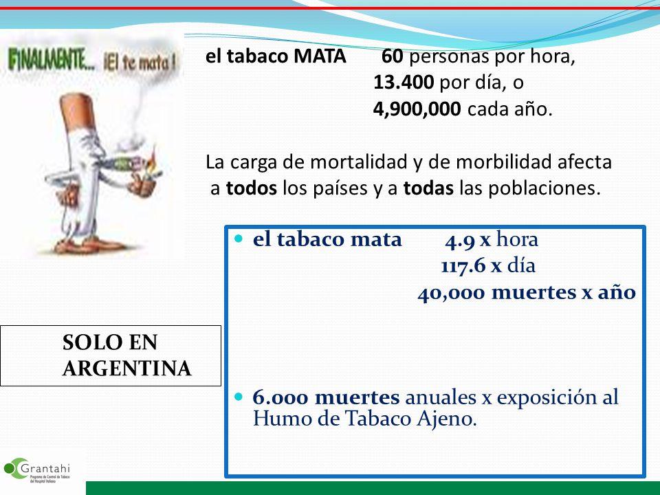 el tabaco MATA 60 personas por hora, 13
