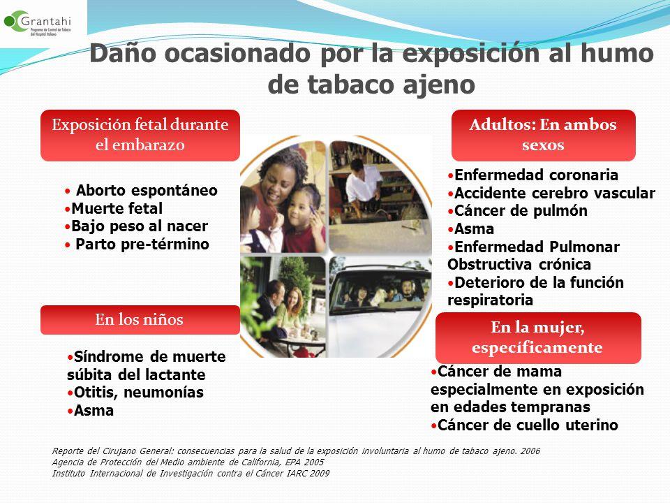 Daño ocasionado por la exposición al humo de tabaco ajeno