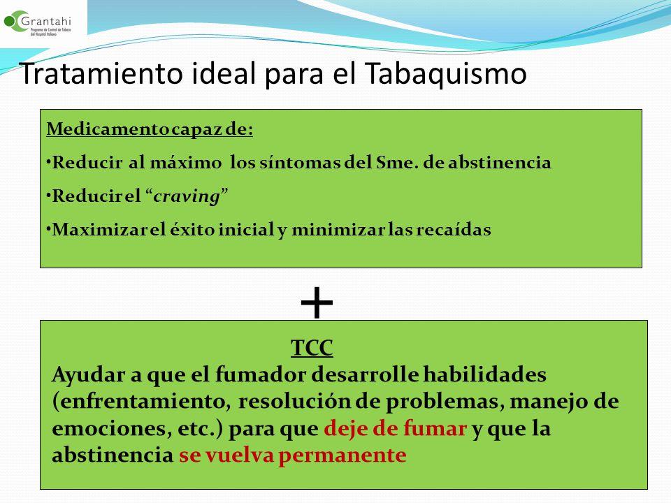 Tratamiento ideal para el Tabaquismo