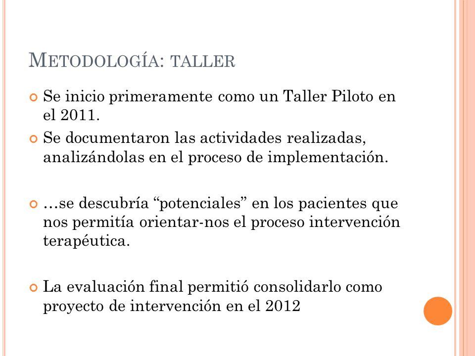 Metodología: taller Se inicio primeramente como un Taller Piloto en el 2011.