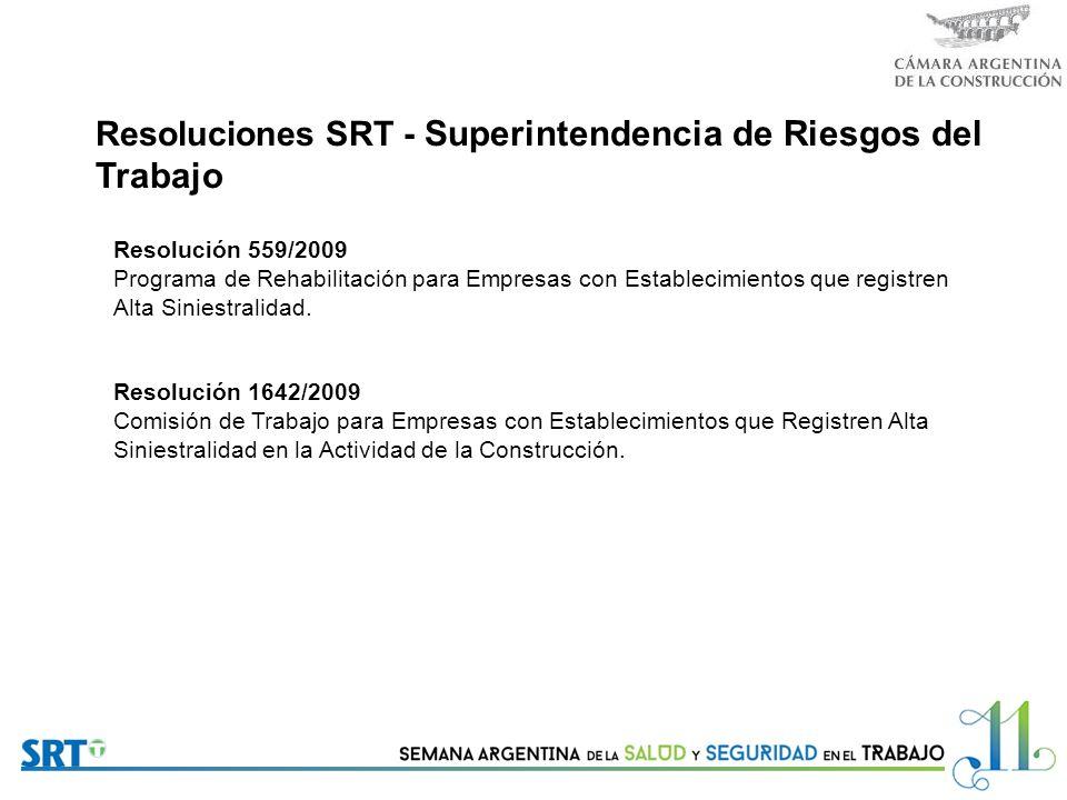 Resoluciones SRT - Superintendencia de Riesgos del Trabajo