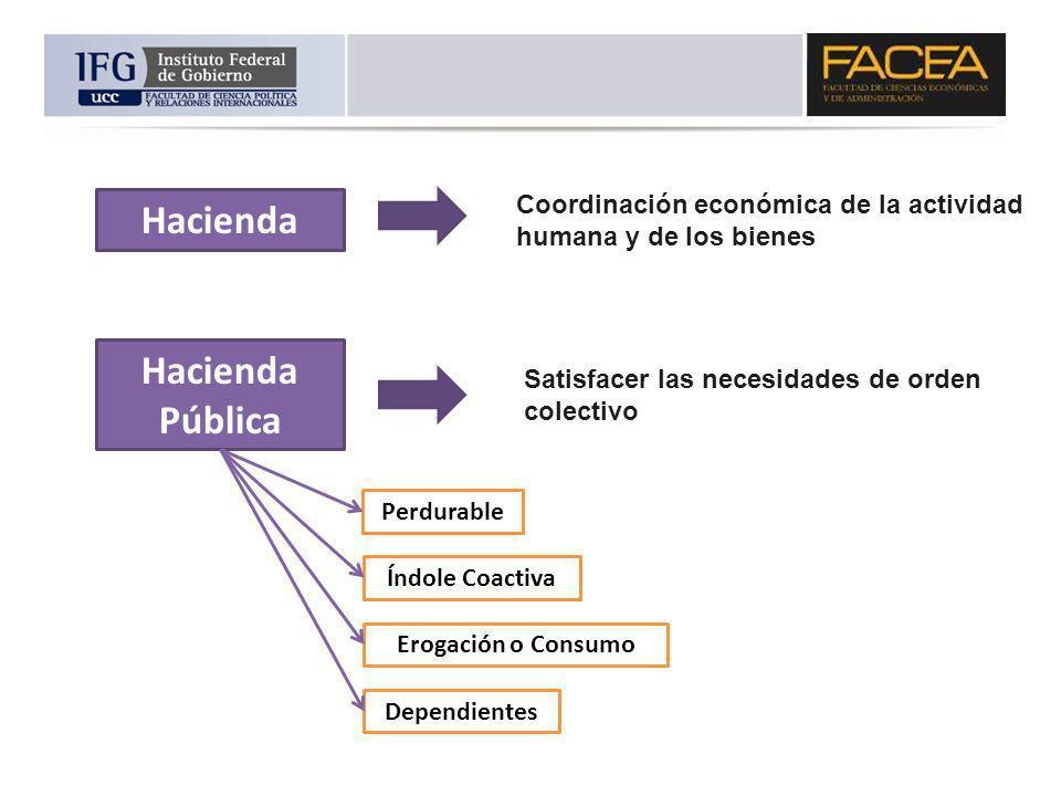 Hacienda Hacienda Pública