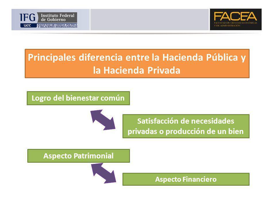 Principales diferencia entre la Hacienda Pública y la Hacienda Privada