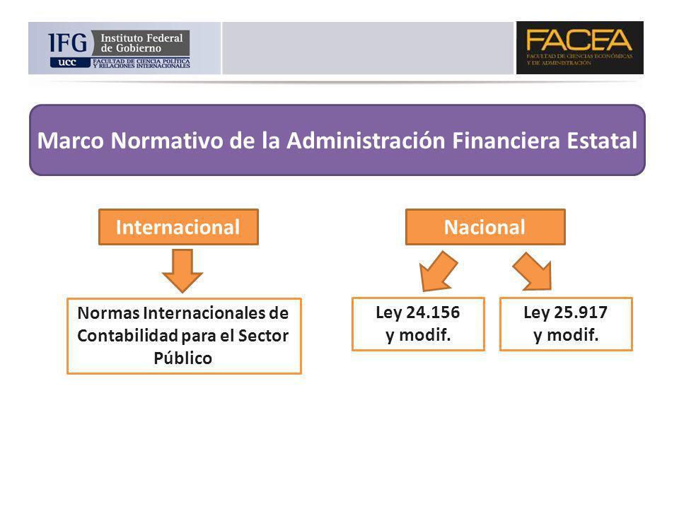 Marco Normativo de la Administración Financiera Estatal