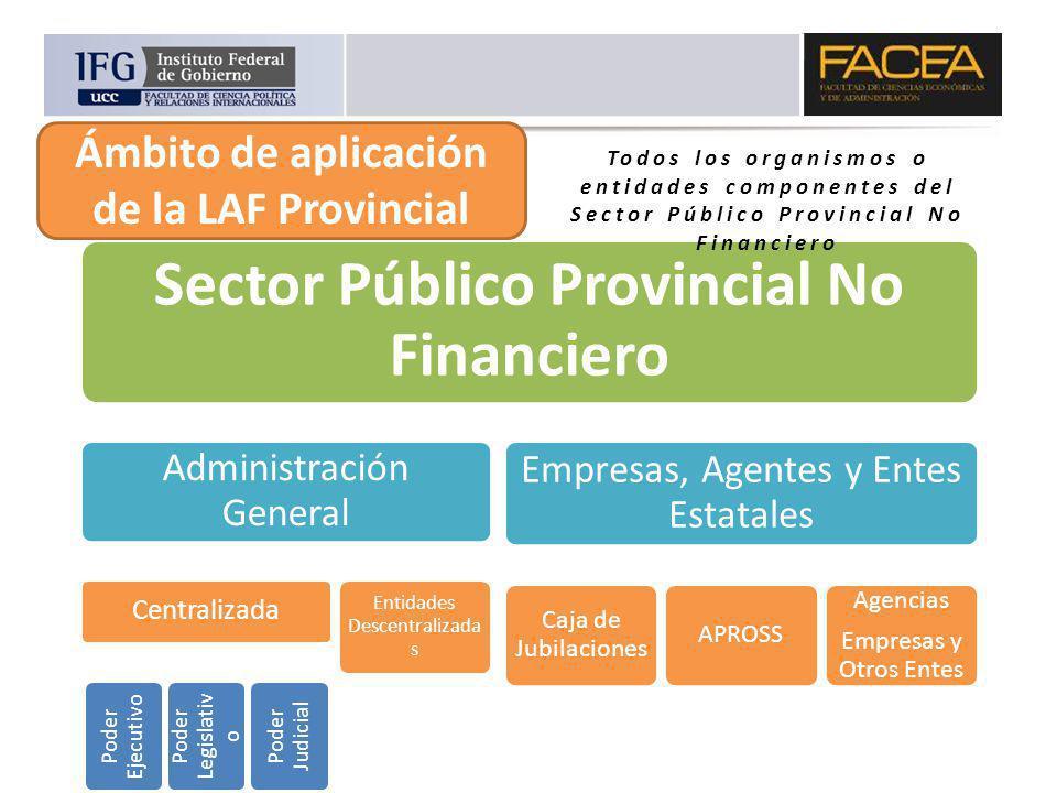 Ámbito de aplicación de la LAF Provincial