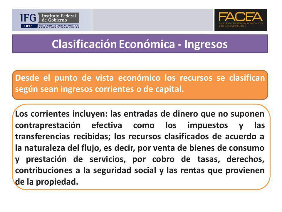 Clasificación Económica - Ingresos
