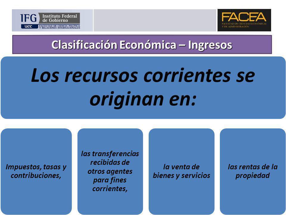 Clasificación Económica – Ingresos