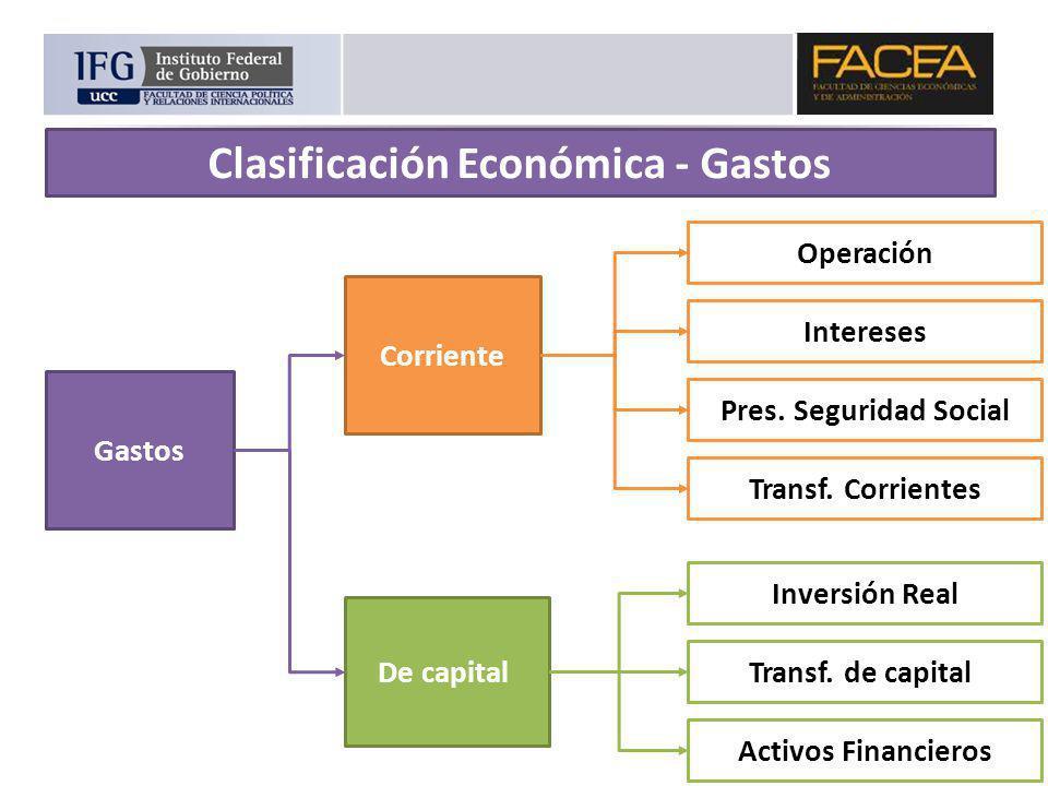 Clasificación Económica - Gastos