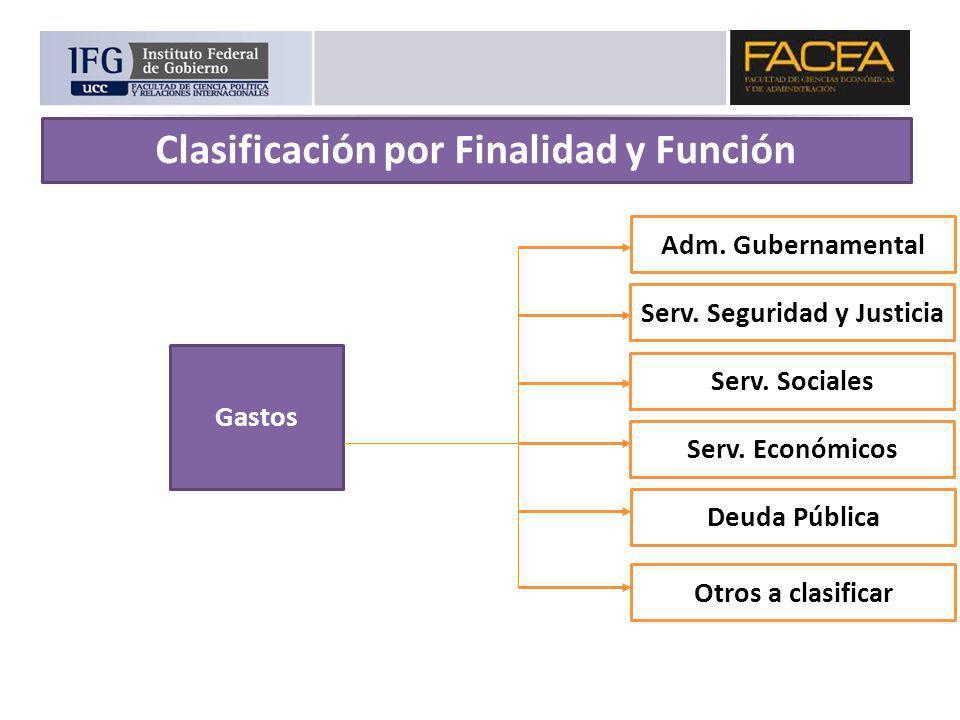 Clasificación por Finalidad y Función Serv. Seguridad y Justicia