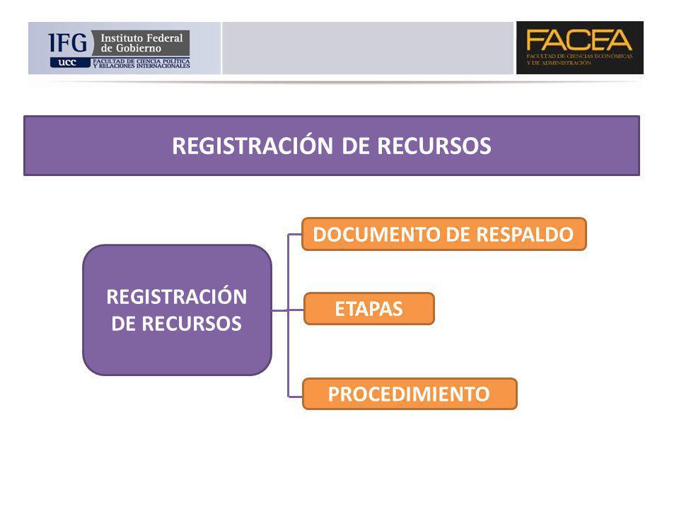 REGISTRACIÓN DE RECURSOS