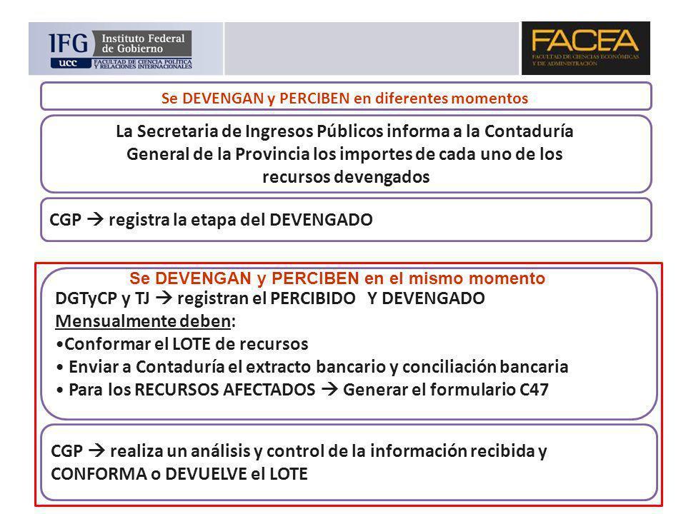 La Secretaria de Ingresos Públicos informa a la Contaduría