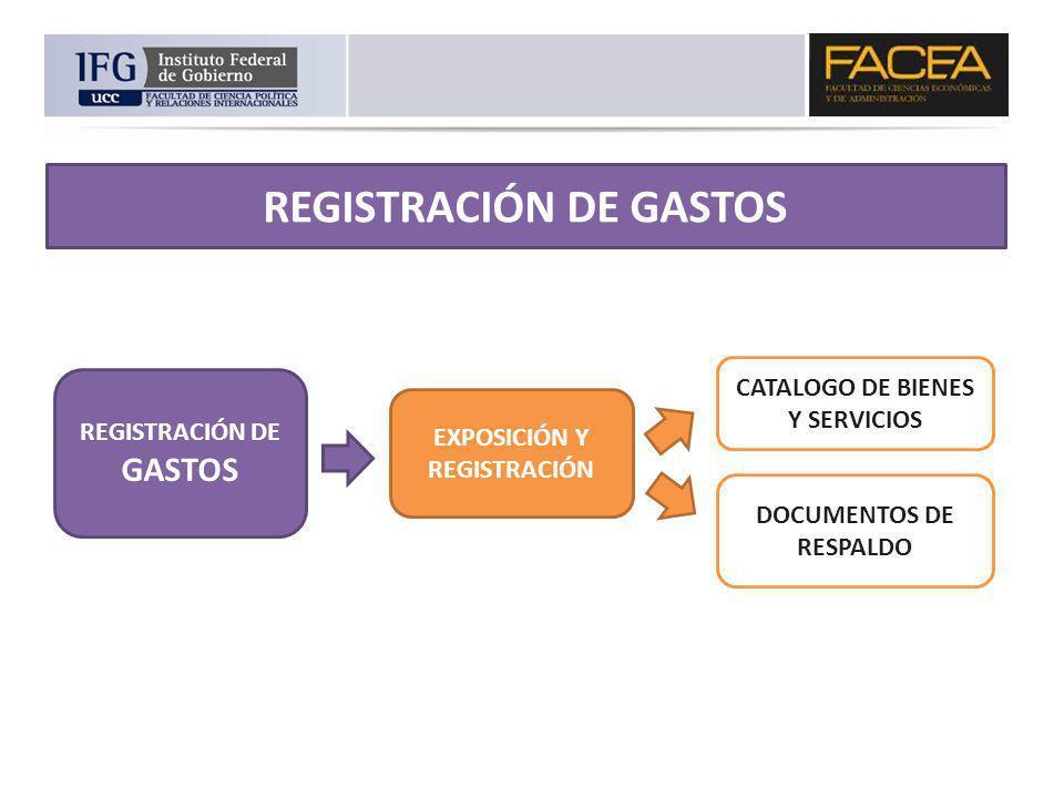 REGISTRACIÓN DE GASTOS