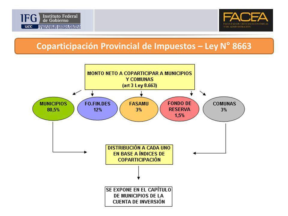 Coparticipación Provincial de Impuestos – Ley N° 8663