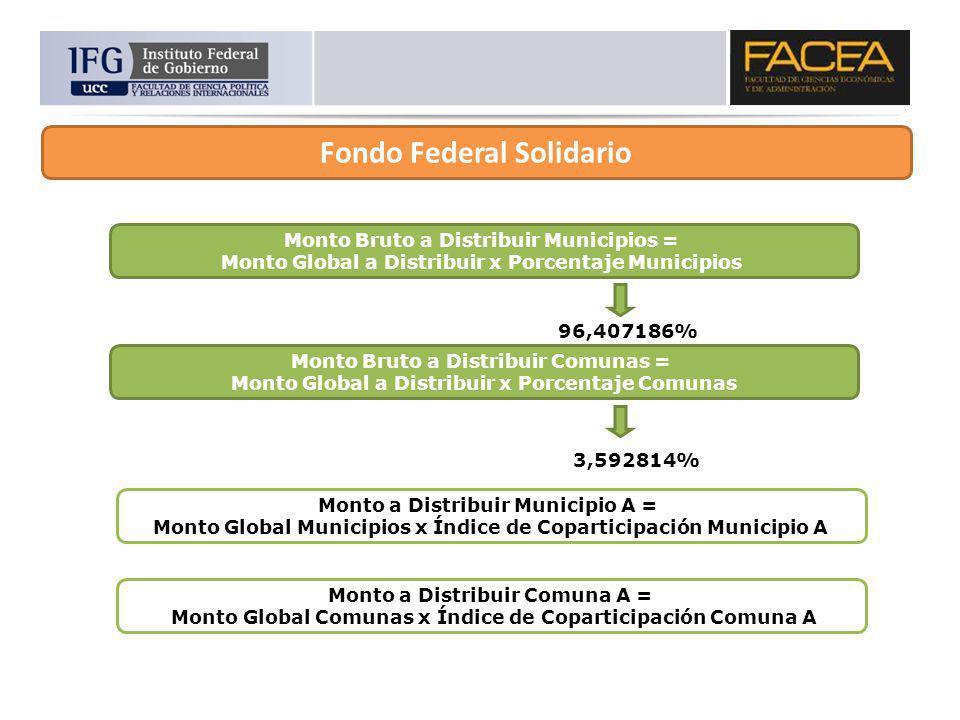 Fondo Federal Solidario