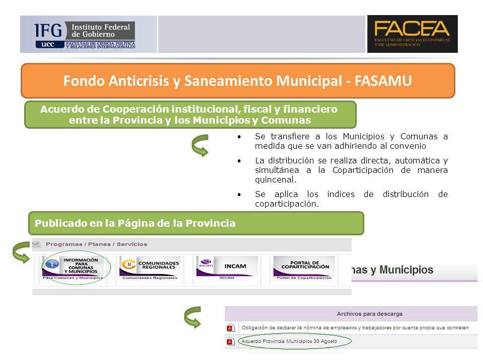 Fondo Anticrisis y Saneamiento Municipal - FASAMU