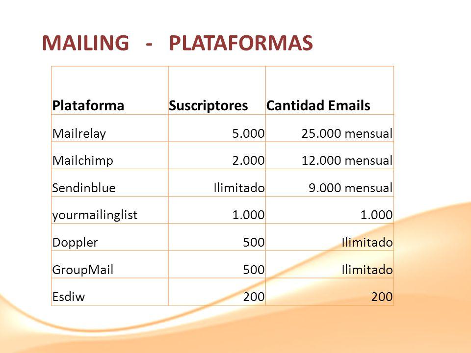 MAILING - PLATAFORMAS Plataforma Suscriptores Cantidad Emails