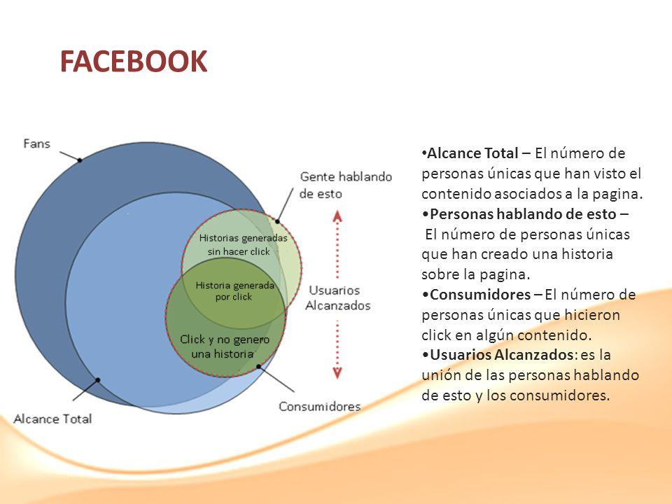 FACEBOOK Alcance Total – El número de personas únicas que han visto el contenido asociados a la pagina.