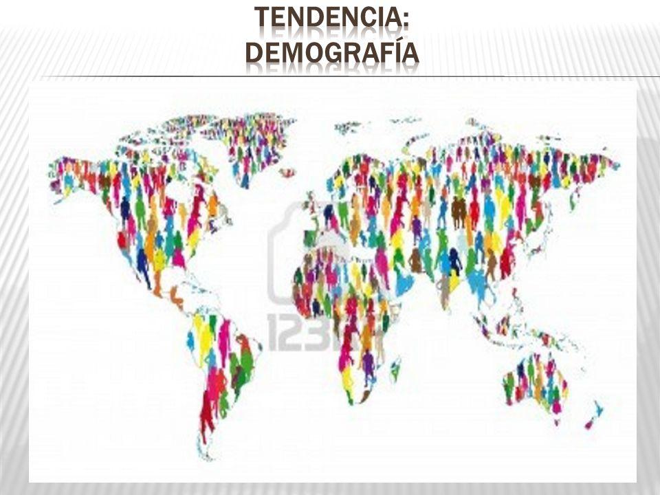 Tendencia: demografía
