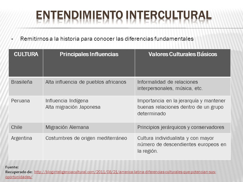 Entendimiento intercultural