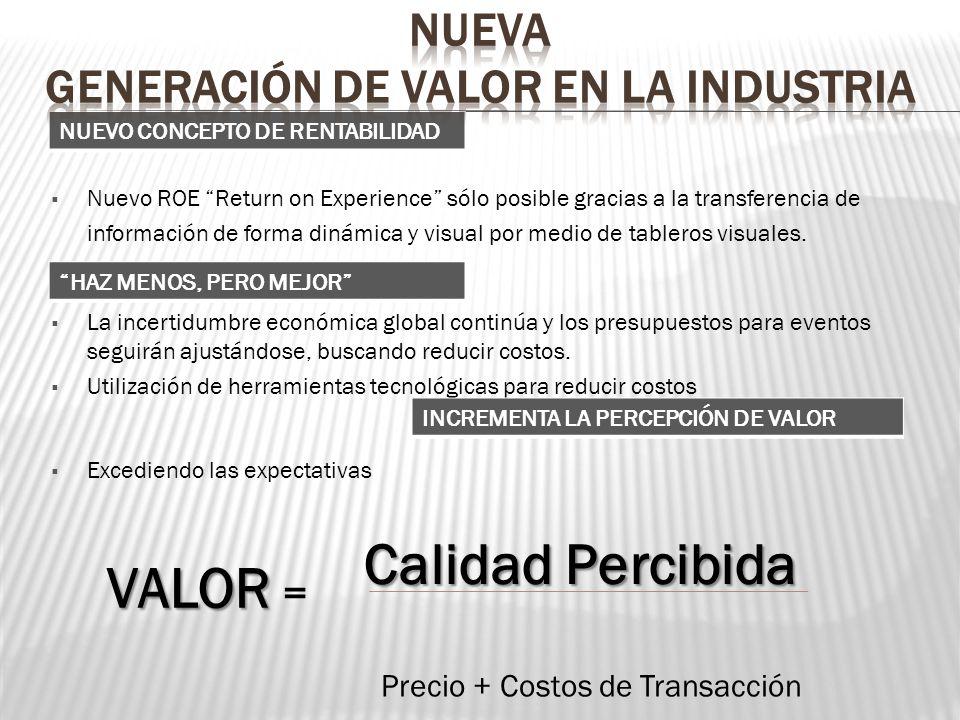 Generación de valor en la industria
